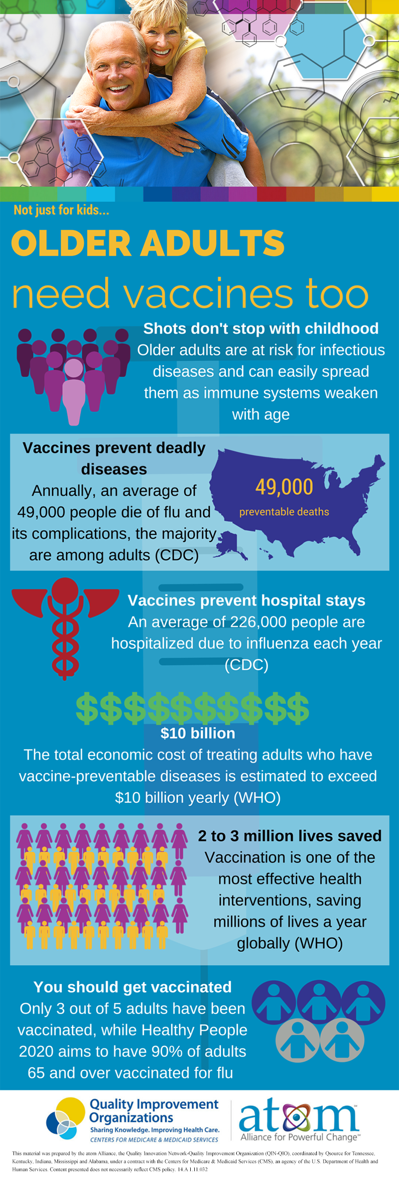 Adult-Vaccine-Infographic-Final