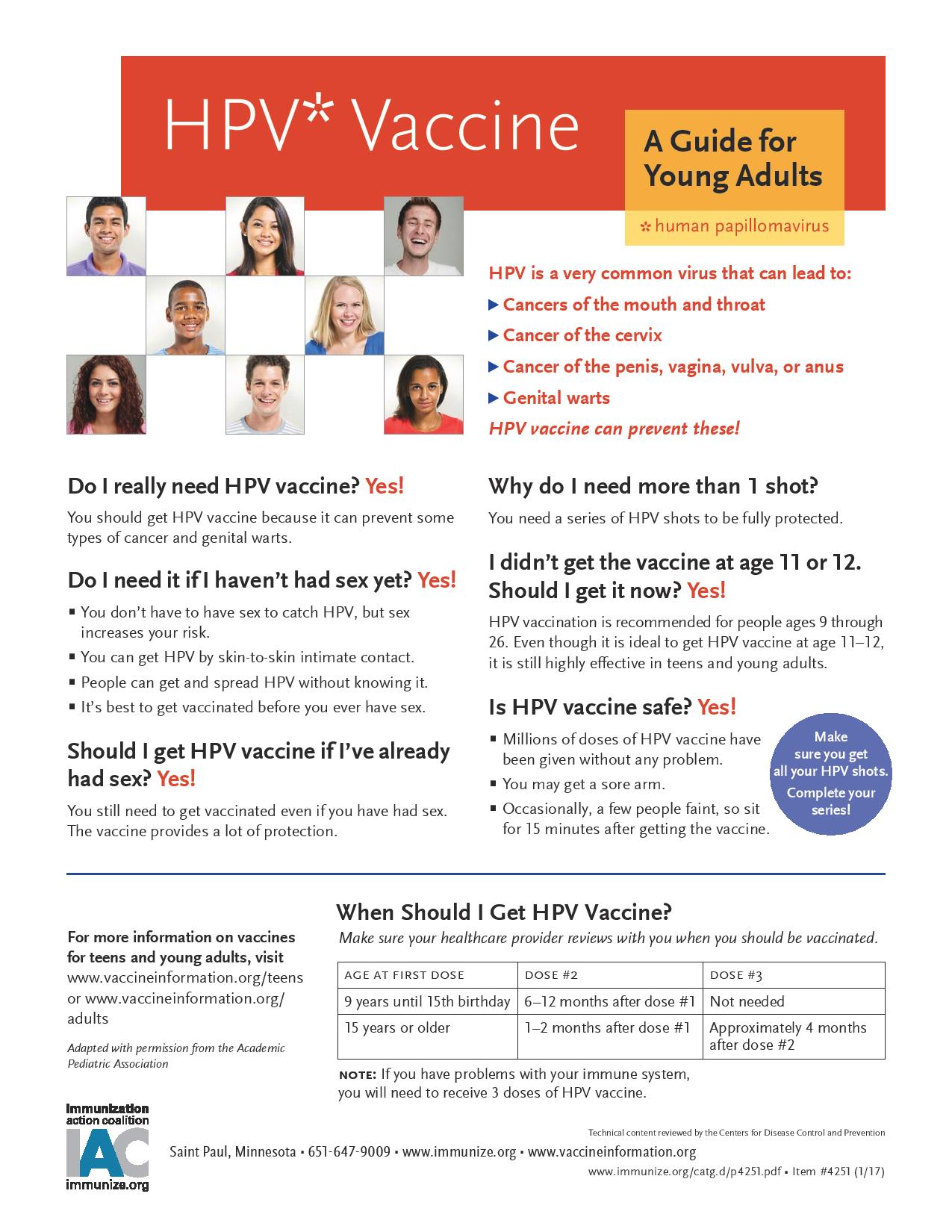 HPV Vaccine guide for young adults fact sheet