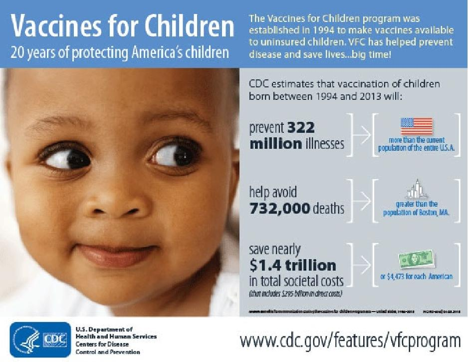 Vaccines-for-Children-CDC